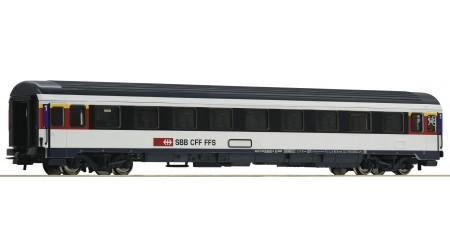 Roco 54166 Eurocity-Abteilwagen 1. Klasse der SBB
